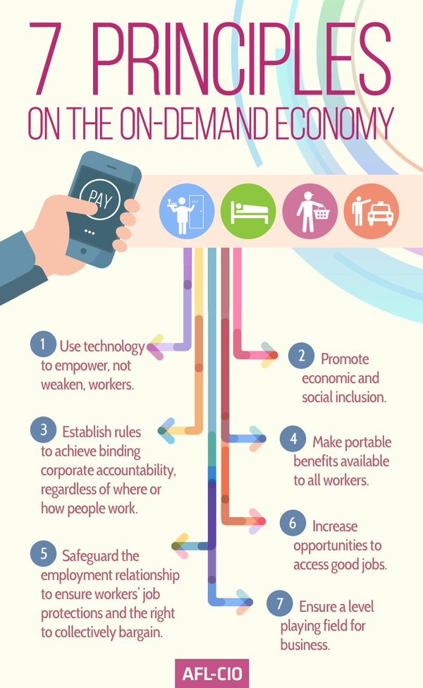 Union Plus Benefits >> Our Principles on the On-Demand Economy | AFL-CIO