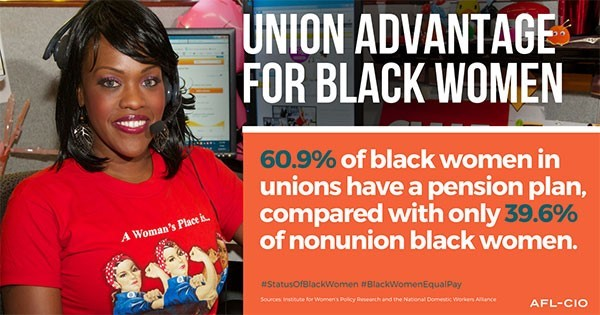 Black Women's Equal Pay Day