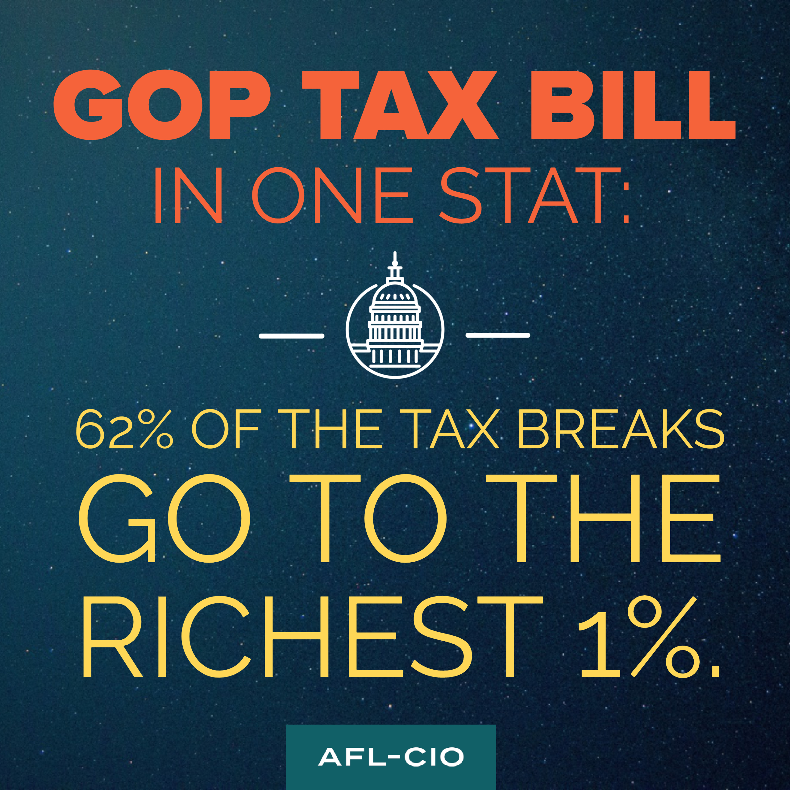GOP Tax Bill in One Stat: 62% of the Tax Breaks Go To the Richest 1%