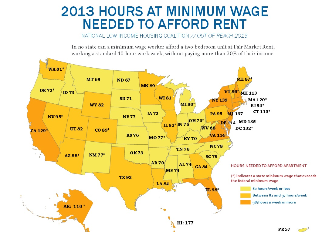 You need to work at least 67 hours a week to afford rent Cost of living in different states in usa