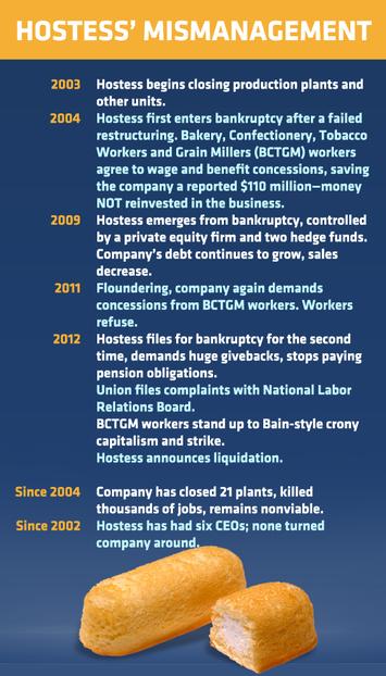 Fb Hostess Timeline Final Imagelarge